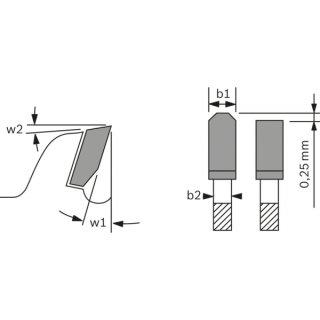 Kreissägeblatt Bosch Eco for Aluminium 254x30x3,0/2,2 z96 2608644395