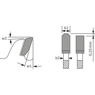 Kreissägeblatt Bosch Eco for Aluminium 305x30x3,0/2,2 z80 2608644397